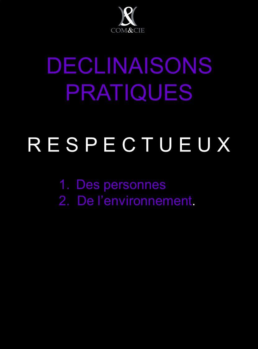 DECLINAISONS PRATIQUES 1.Des personnes 2. De lenvironnement. R E S P E C T U E U X