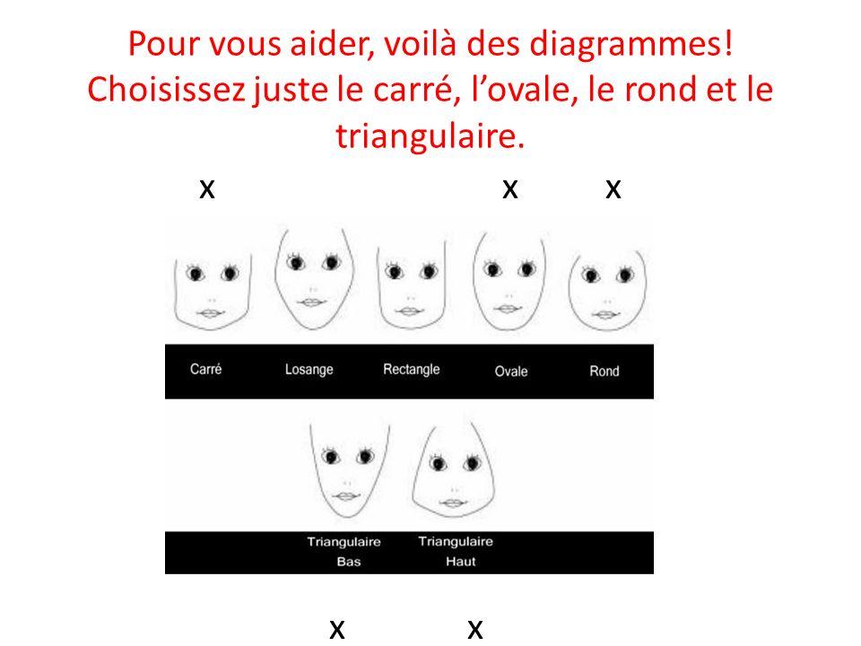 Pour vous aider, voilà des diagrammes! Choisissez juste le carré, lovale, le rond et le triangulaire. x x x x x