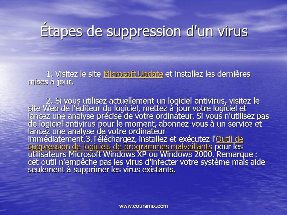 www.coursmix.com Étapes de suppression d'un virus 1. Visitez le site Microsoft Update et installez les dernières mises à jour. Microsoft UpdateMicroso