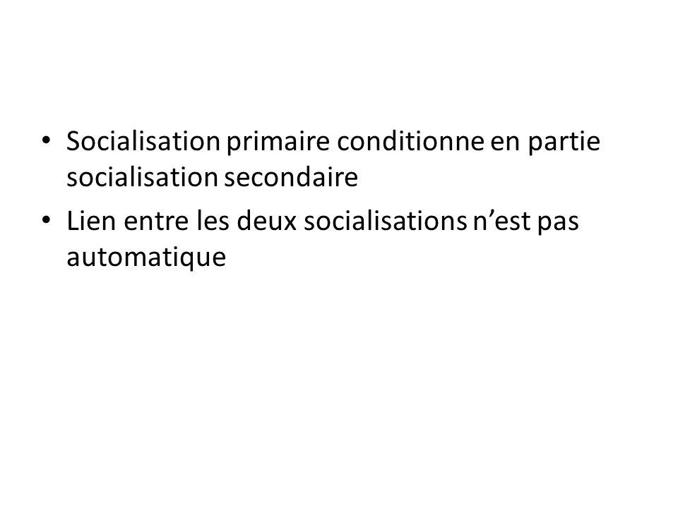 Socialisation primaire conditionne en partie socialisation secondaire Lien entre les deux socialisations nest pas automatique