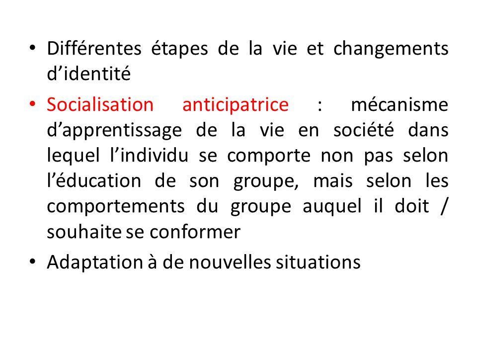 Différentes étapes de la vie et changements didentité Socialisation anticipatrice : mécanisme dapprentissage de la vie en société dans lequel lindivid