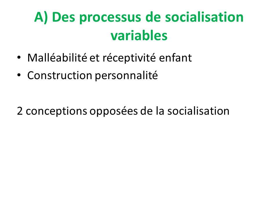 Socialisation inculcation Vision déterministe Société détermine attitudes et comportements Durkheim, fonctionnalistes US Conditionnement/contrainte Intégration