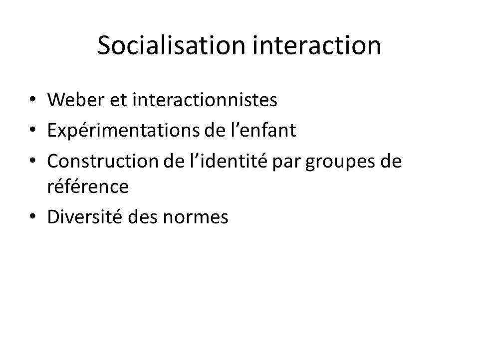 Socialisation interaction Weber et interactionnistes Expérimentations de lenfant Construction de lidentité par groupes de référence Diversité des norm