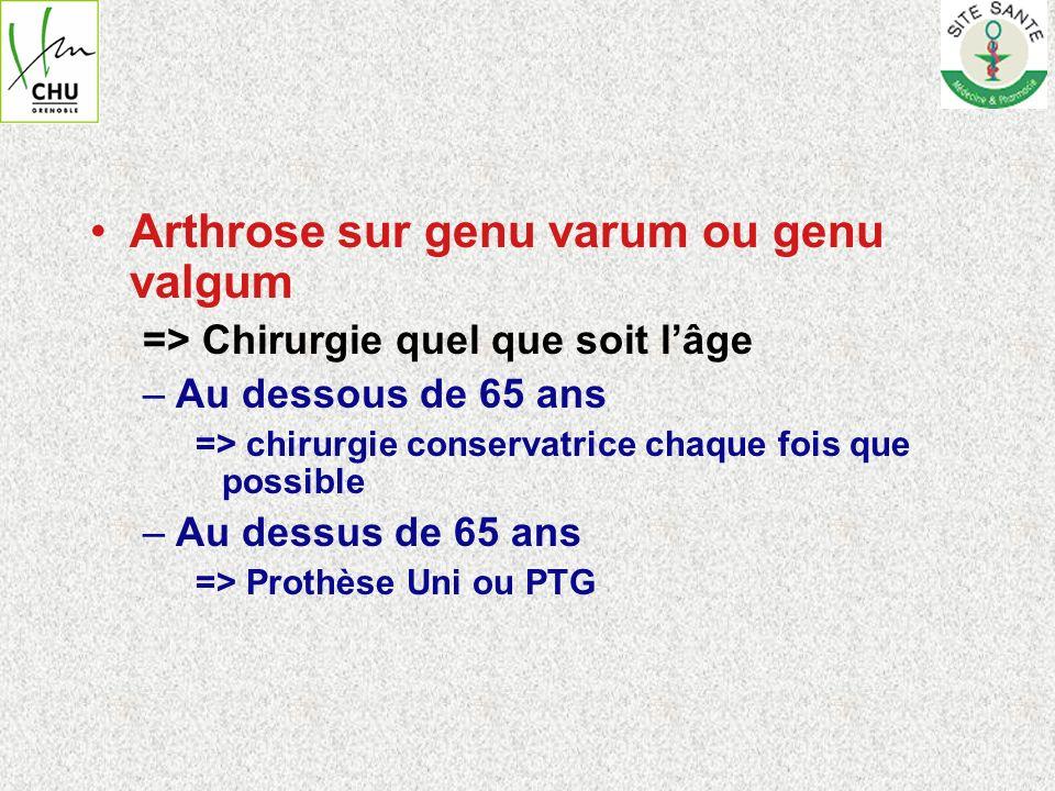 Arthrose sur genu varum ou genu valgum => Chirurgie quel que soit lâge –Au dessous de 65 ans => chirurgie conservatrice chaque fois que possible –Au d