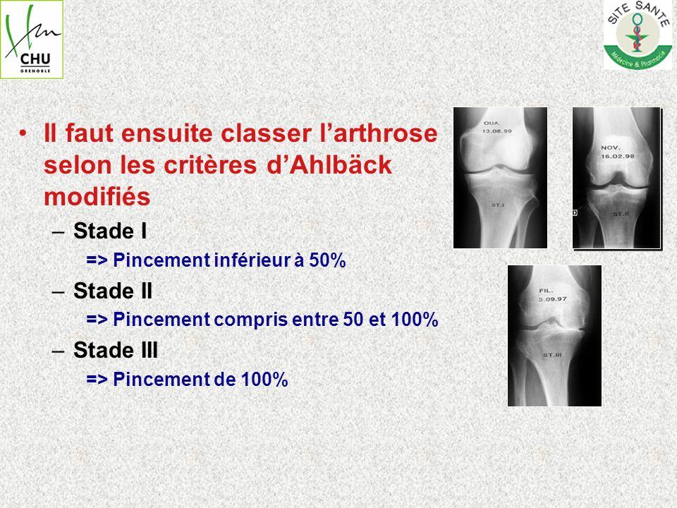 Il faut ensuite classer larthrose selon les critères dAhlbäck modifiés –Stade I => Pincement inférieur à 50% –Stade II => Pincement compris entre 50 e