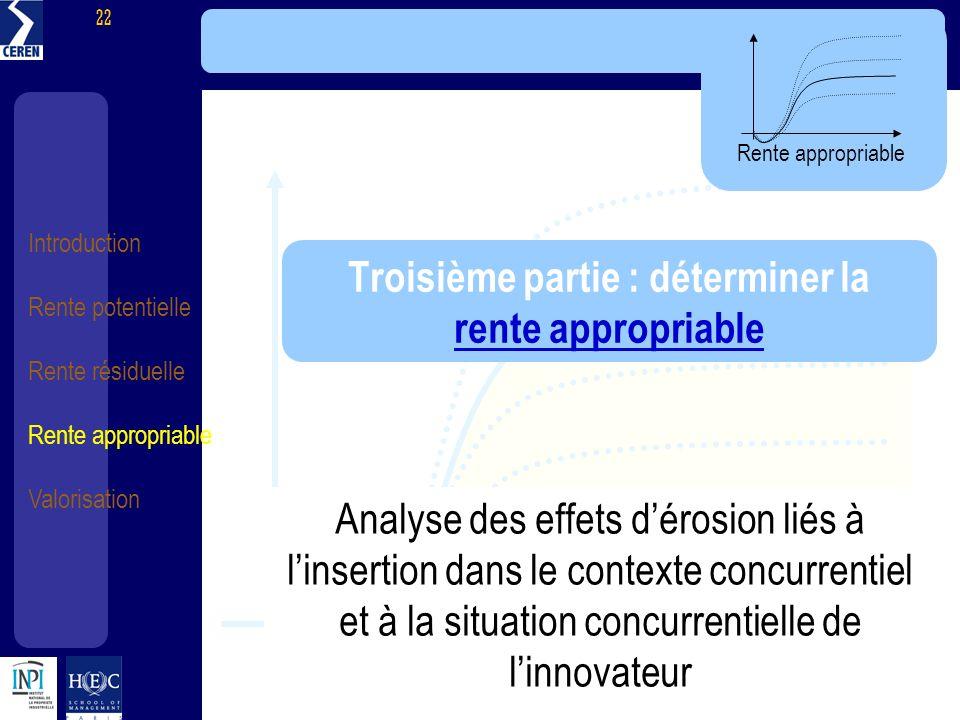 Introduction Rente potentielle Rente résiduelle Rente appropriable Valorisation 22 Troisième partie : déterminer la rente appropriable rente appropria