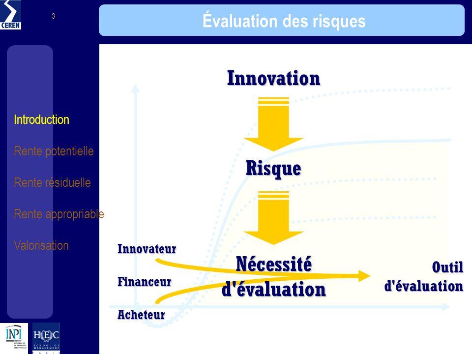 Introduction Rente potentielle Rente résiduelle Rente appropriable Valorisation 3 Évaluation des risques Innovation Risque Nécessité d'évaluation Inno