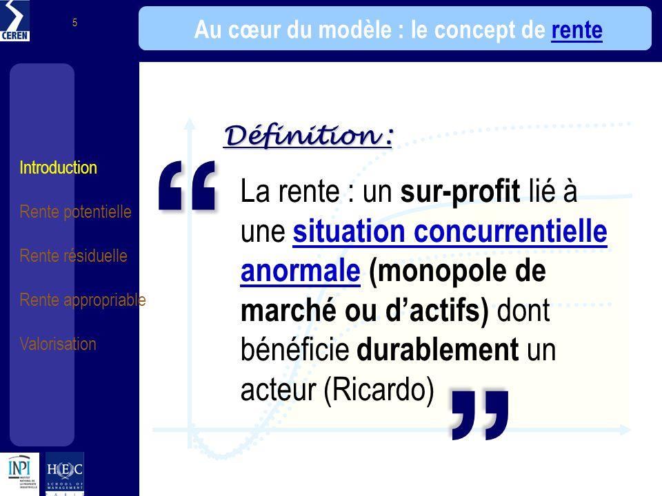 Introduction Rente potentielle Rente résiduelle Rente appropriable Valorisation 5 Au cœur du modèle : le concept de renterente La rente : un sur-profi