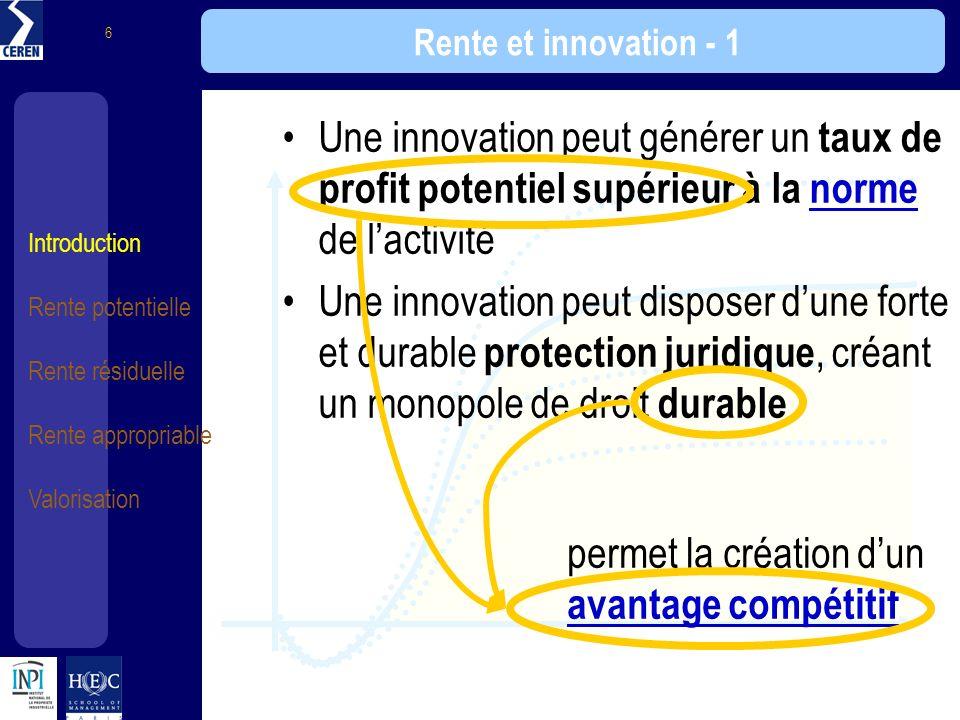 Introduction Rente potentielle Rente résiduelle Rente appropriable Valorisation 6 Rente et innovation - 1 Une innovation peut générer un taux de profi