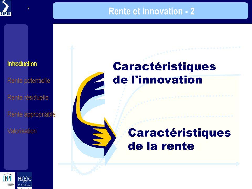 Introduction Rente potentielle Rente résiduelle Rente appropriable Valorisation 7 Rente et innovation - 2 Caractéristiques de l'innovation Caractérist