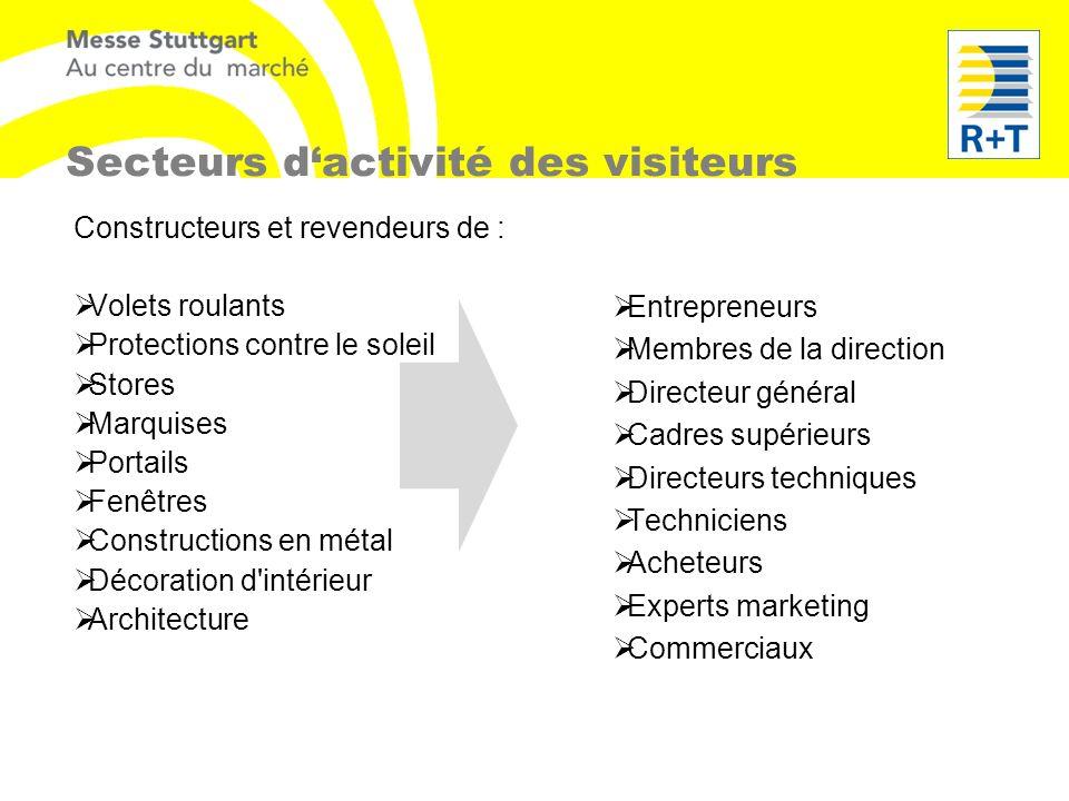 Entrepreneurs Membres de la direction Directeur général Cadres supérieurs Directeurs techniques Techniciens Acheteurs Experts marketing Commerciaux Co