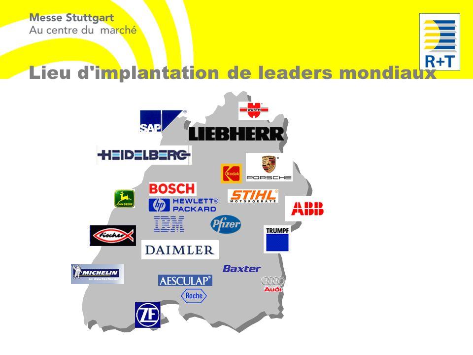 Lieu d'implantation de leaders mondiaux