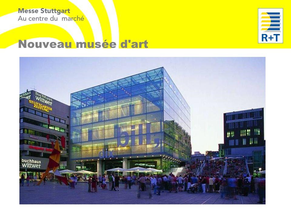 Nouveau musée d'art