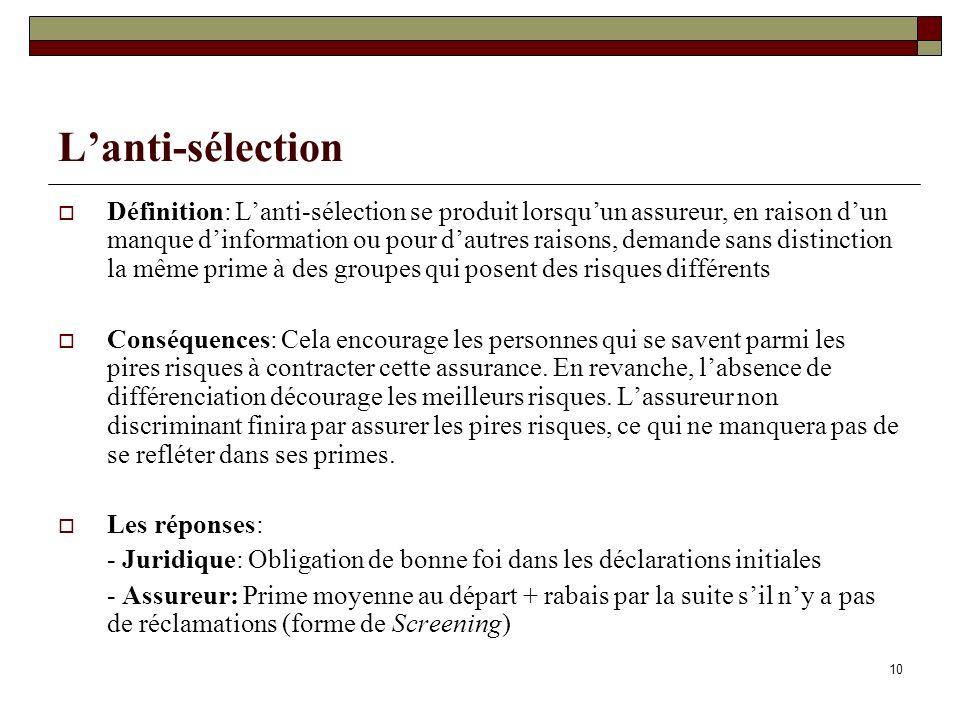 10 Lanti-sélection Définition: Lanti-sélection se produit lorsquun assureur, en raison dun manque dinformation ou pour dautres raisons, demande sans d