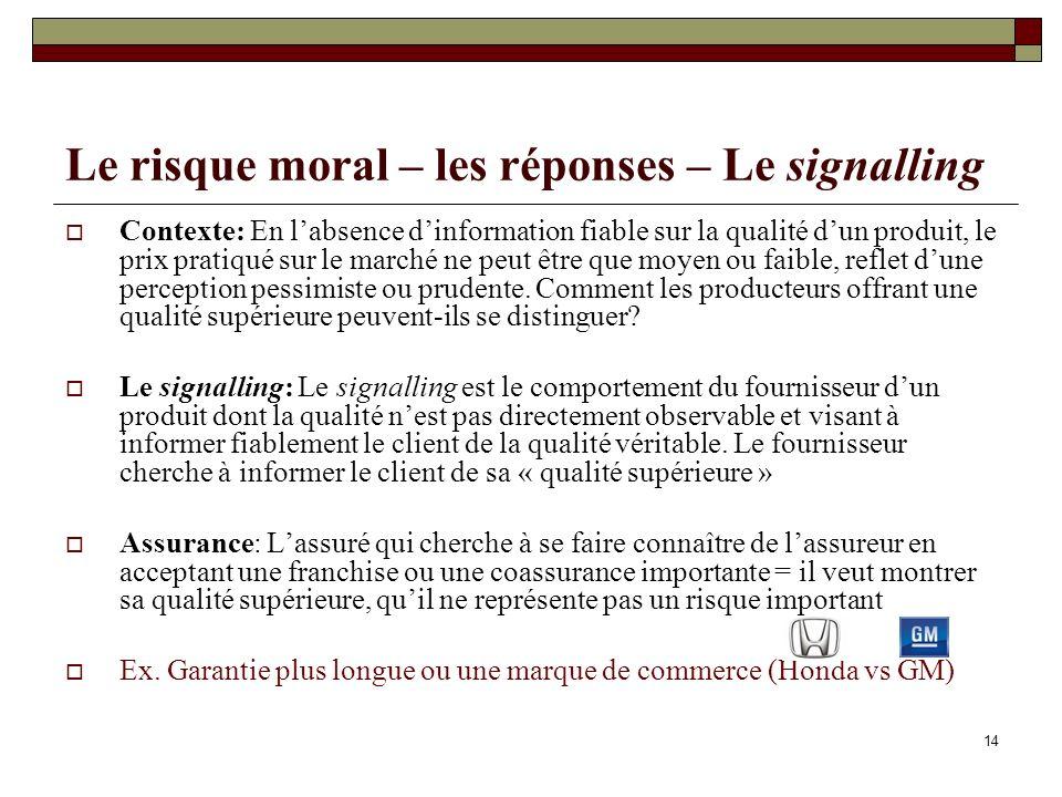 14 Le risque moral – les réponses – Le signalling Contexte: En labsence dinformation fiable sur la qualité dun produit, le prix pratiqué sur le marché