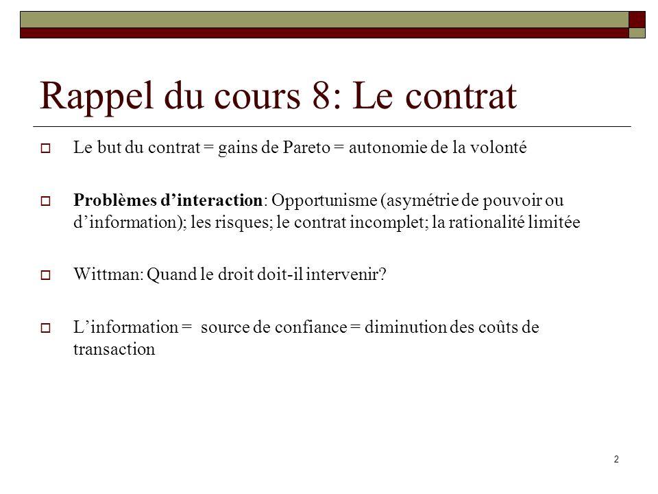 2 Rappel du cours 8: Le contrat Le but du contrat = gains de Pareto = autonomie de la volonté Problèmes dinteraction: Opportunisme (asymétrie de pouvo