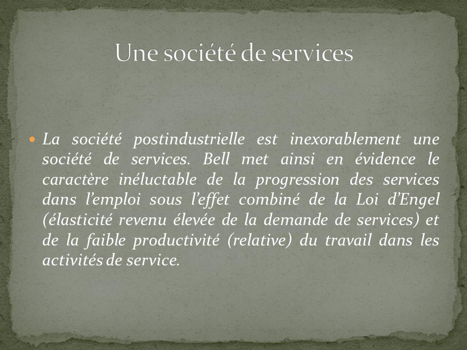 La société postindustrielle est inexorablement une société de services. Bell met ainsi en évidence le caractère inéluctable de la progression des serv