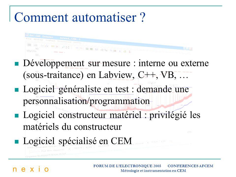 n e x i o FORUM DE LELECTRONIQUE 2005 CONFERENCES AFCEM Métrologie et instrumentation en CEM Comment automatiser ? Développement sur mesure : interne