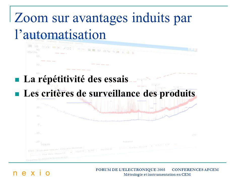 n e x i o FORUM DE LELECTRONIQUE 2005 CONFERENCES AFCEM Métrologie et instrumentation en CEM Zoom sur avantages induits par lautomatisation La répétit