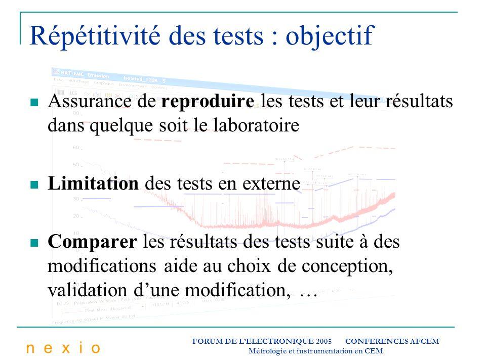n e x i o FORUM DE LELECTRONIQUE 2005 CONFERENCES AFCEM Métrologie et instrumentation en CEM Répétitivité des tests : objectif Assurance de reproduire