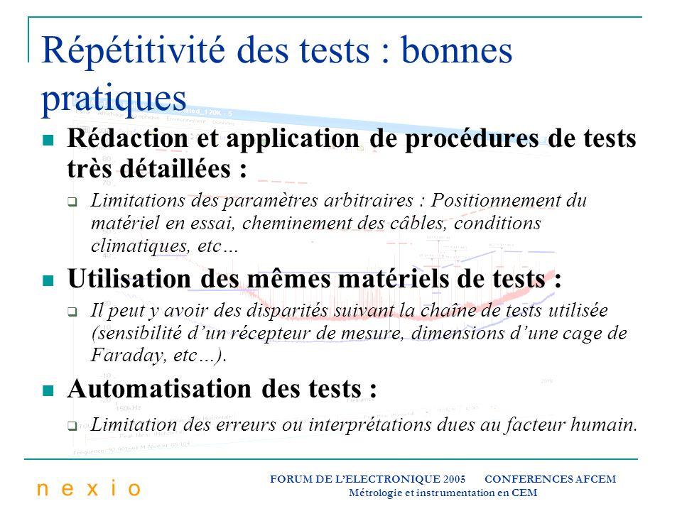 n e x i o FORUM DE LELECTRONIQUE 2005 CONFERENCES AFCEM Métrologie et instrumentation en CEM Répétitivité des tests : bonnes pratiques Rédaction et ap