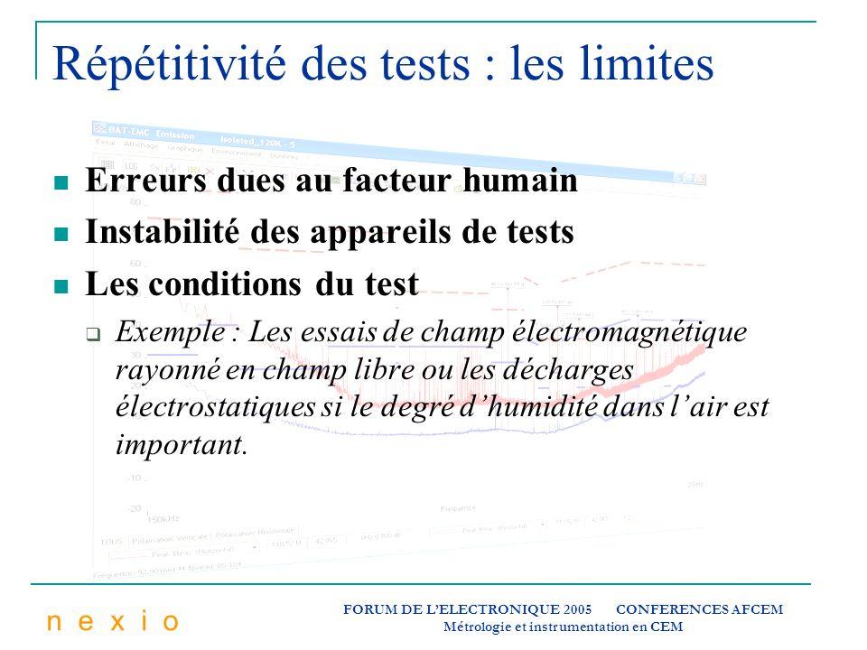 n e x i o FORUM DE LELECTRONIQUE 2005 CONFERENCES AFCEM Métrologie et instrumentation en CEM Répétitivité des tests : les limites Erreurs dues au fact