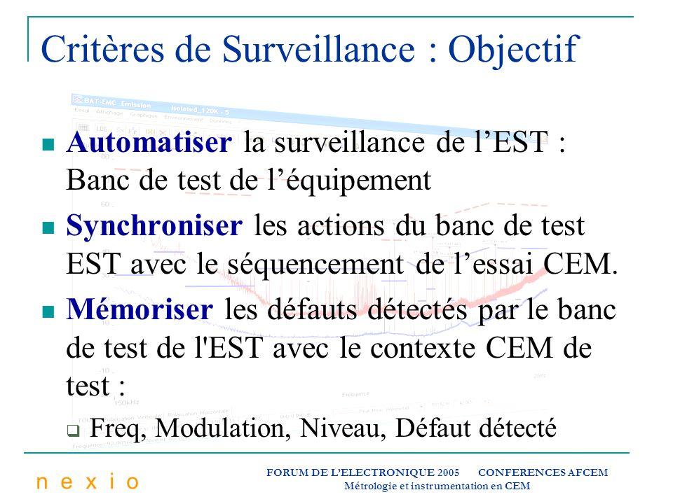 n e x i o FORUM DE LELECTRONIQUE 2005 CONFERENCES AFCEM Métrologie et instrumentation en CEM Critères de Surveillance : Objectif Automatiser la survei