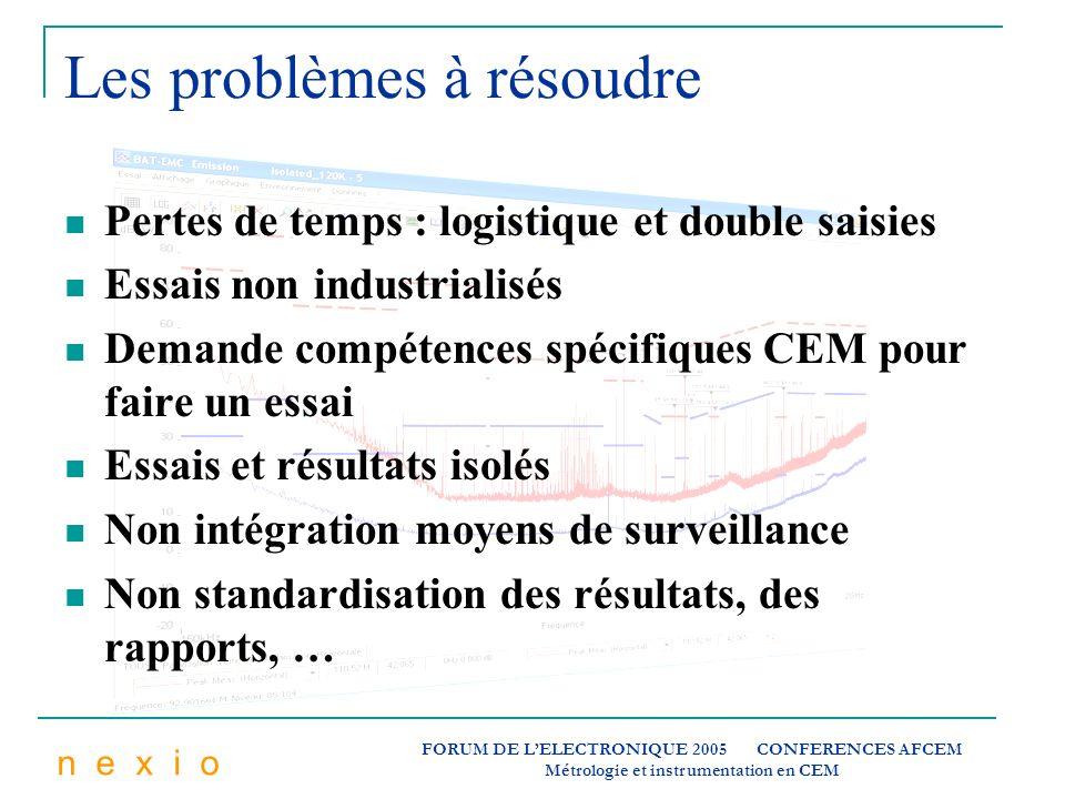 FORUM DE LELECTRONIQUE 2005 CONFERENCES AFCEM Métrologie et instrumentation en CEM Les problèmes à résoudre Pertes de temps : logistique et double sai
