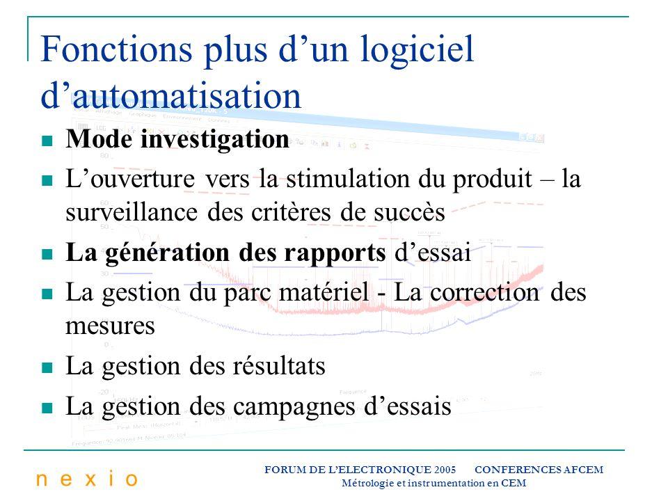 n e x i o FORUM DE LELECTRONIQUE 2005 CONFERENCES AFCEM Métrologie et instrumentation en CEM Fonctions plus dun logiciel dautomatisation Mode investig