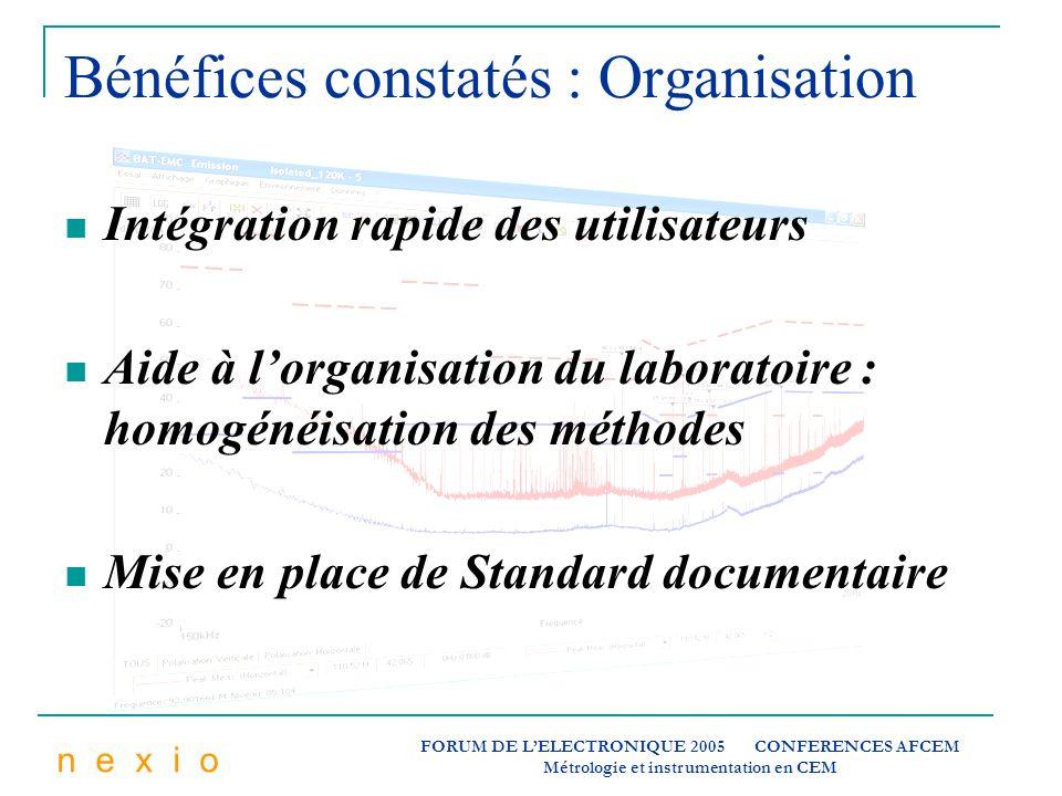 n e x i o FORUM DE LELECTRONIQUE 2005 CONFERENCES AFCEM Métrologie et instrumentation en CEM Bénéfices constatés : Organisation Intégration rapide des