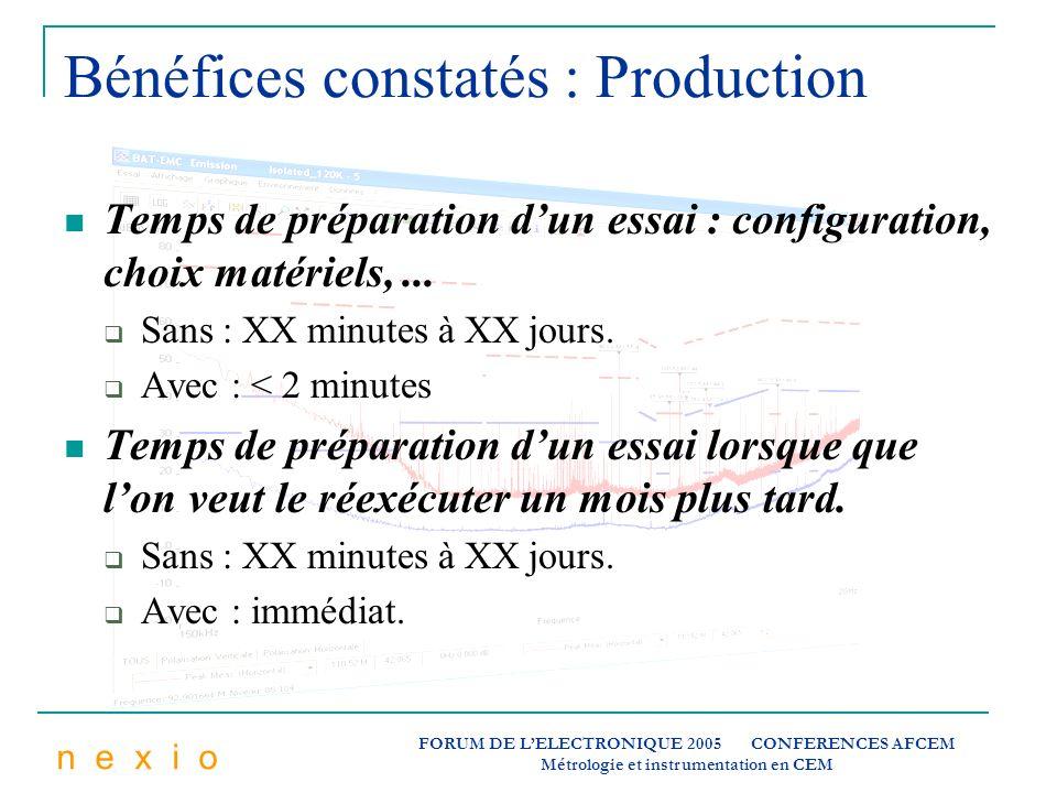n e x i o FORUM DE LELECTRONIQUE 2005 CONFERENCES AFCEM Métrologie et instrumentation en CEM Bénéfices constatés : Production Temps de préparation dun