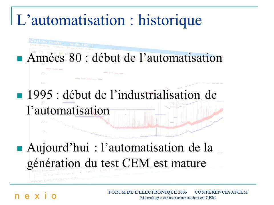 n e x i o FORUM DE LELECTRONIQUE 2005 CONFERENCES AFCEM Métrologie et instrumentation en CEM Lautomatisation : historique Années 80 : début de lautoma