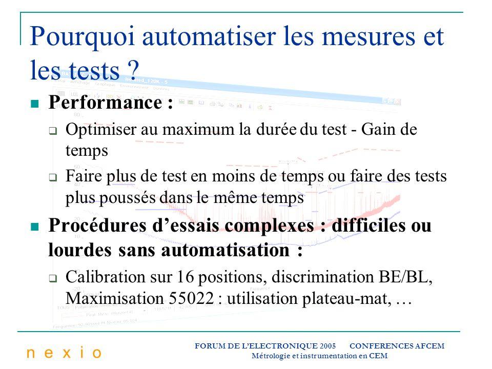 n e x i o FORUM DE LELECTRONIQUE 2005 CONFERENCES AFCEM Métrologie et instrumentation en CEM Pourquoi automatiser les mesures et les tests ? Performan