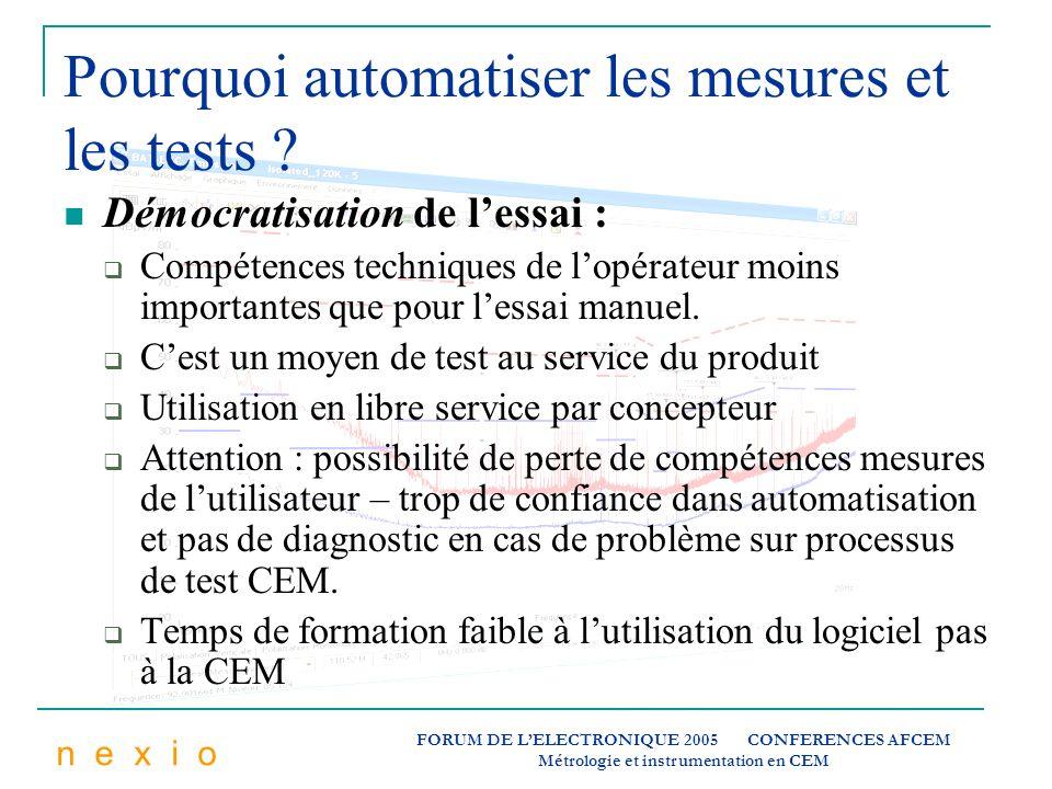n e x i o FORUM DE LELECTRONIQUE 2005 CONFERENCES AFCEM Métrologie et instrumentation en CEM Pourquoi automatiser les mesures et les tests ? Démocrati