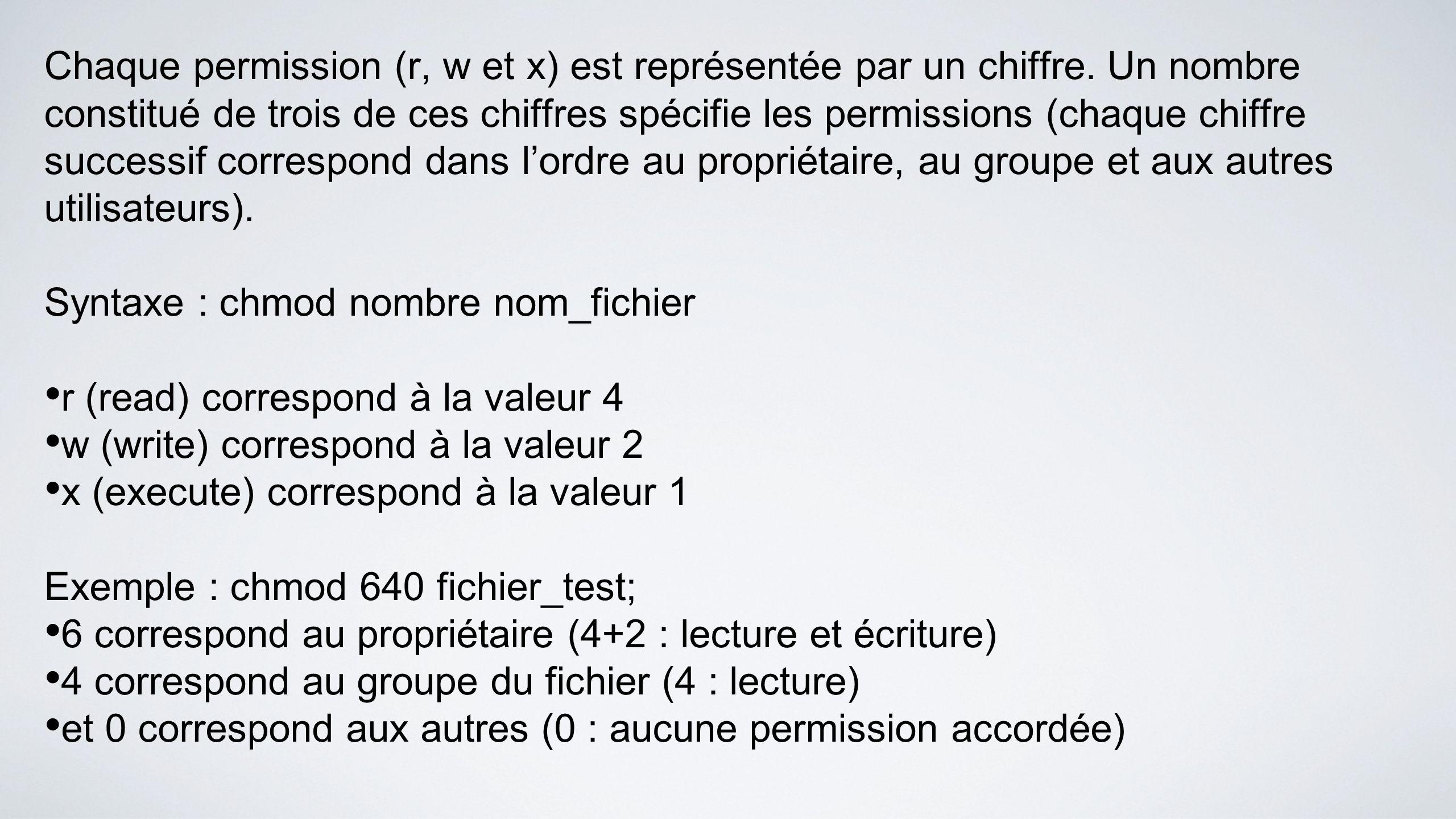 Chaque permission (r, w et x) est représentée par un chiffre. Un nombre constitué de trois de ces chiffres spécifie les permissions (chaque chiffre su