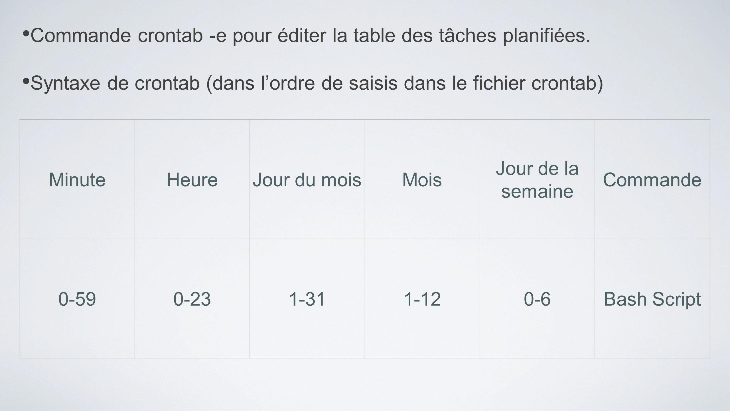 Commande crontab -e pour éditer la table des tâches planifiées. Syntaxe de crontab (dans lordre de saisis dans le fichier crontab) MinuteHeureJour du
