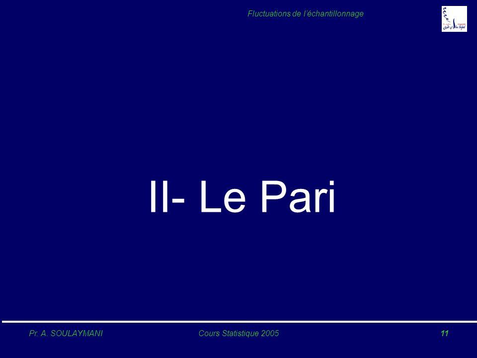 Pr. A. SOULAYMANICours Statistique 200511 Fluctuations de léchantillonnage II- Le Pari