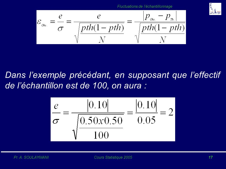 Pr. A. SOULAYMANICours Statistique 200517 Fluctuations de léchantillonnage Dans lexemple précédant, en supposant que leffectif de léchantillon est de