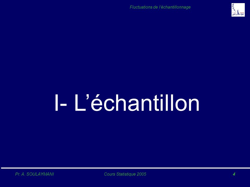 Pr. A. SOULAYMANICours Statistique 20054 Fluctuations de léchantillonnage I- Léchantillon