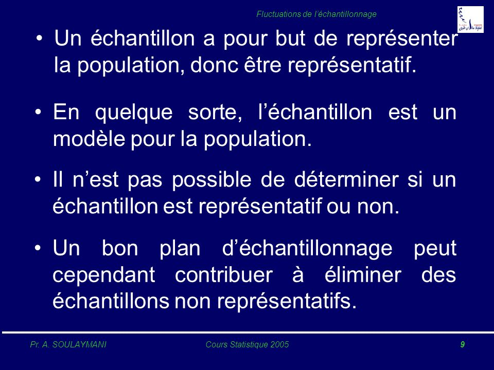 Pr. A. SOULAYMANICours Statistique 20059 Fluctuations de léchantillonnage Un échantillon a pour but de représenter la population, donc être représenta