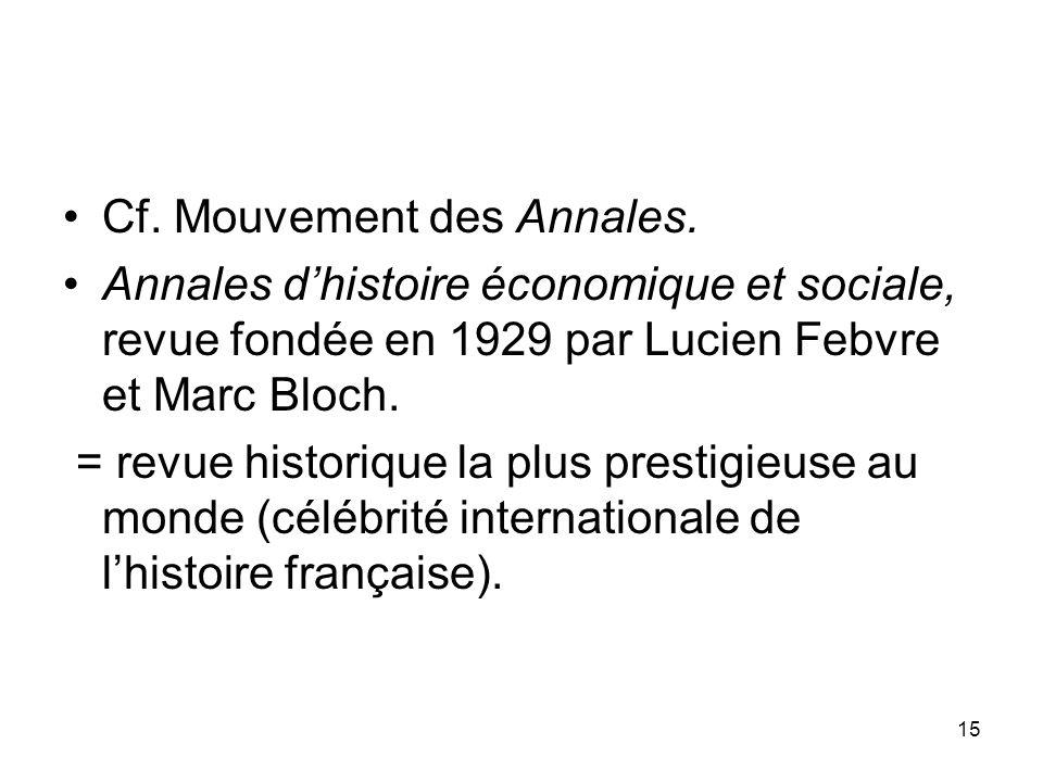 15 Cf. Mouvement des Annales. Annales dhistoire économique et sociale, revue fondée en 1929 par Lucien Febvre et Marc Bloch. = revue historique la plu