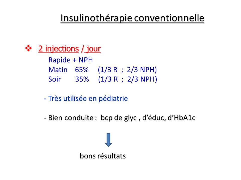 Insulinothérapie conventionnelle 2 injections / jour 2 injections / jour Rapide + NPH Matin 65% (1/3 R ; 2/3 NPH) Soir 35% (1/3 R ; 2/3 NPH) - Très ut