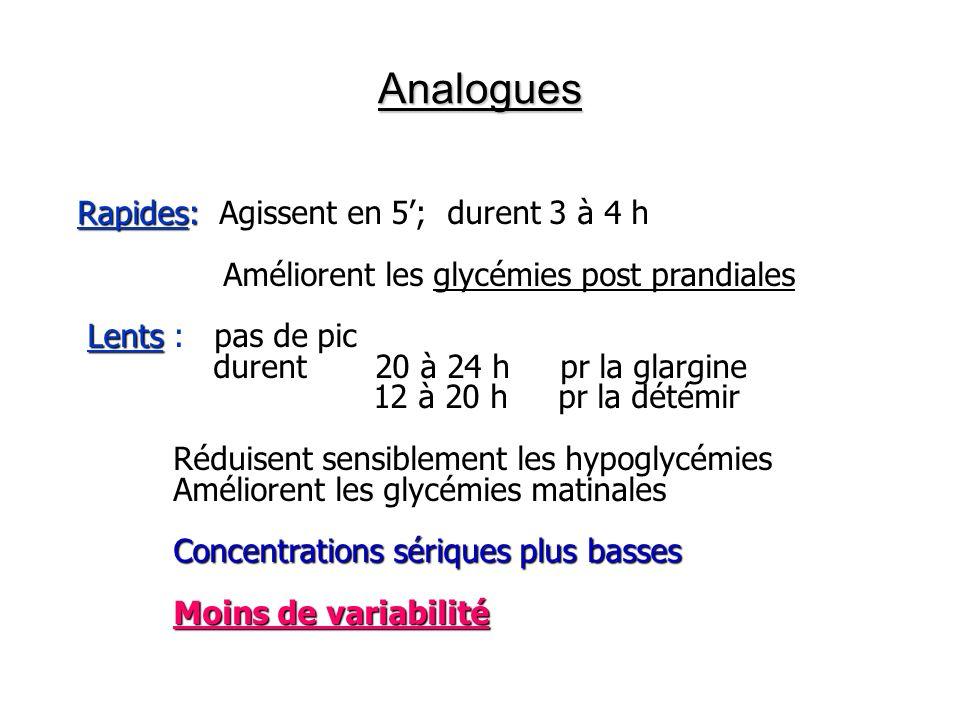 Analogues Rapides: gissent en 5; durent 3 à 4 h Rapides: Agissent en 5; durent 3 à 4 h Améliorent les glycémies post prandiales Améliorent les glycémi