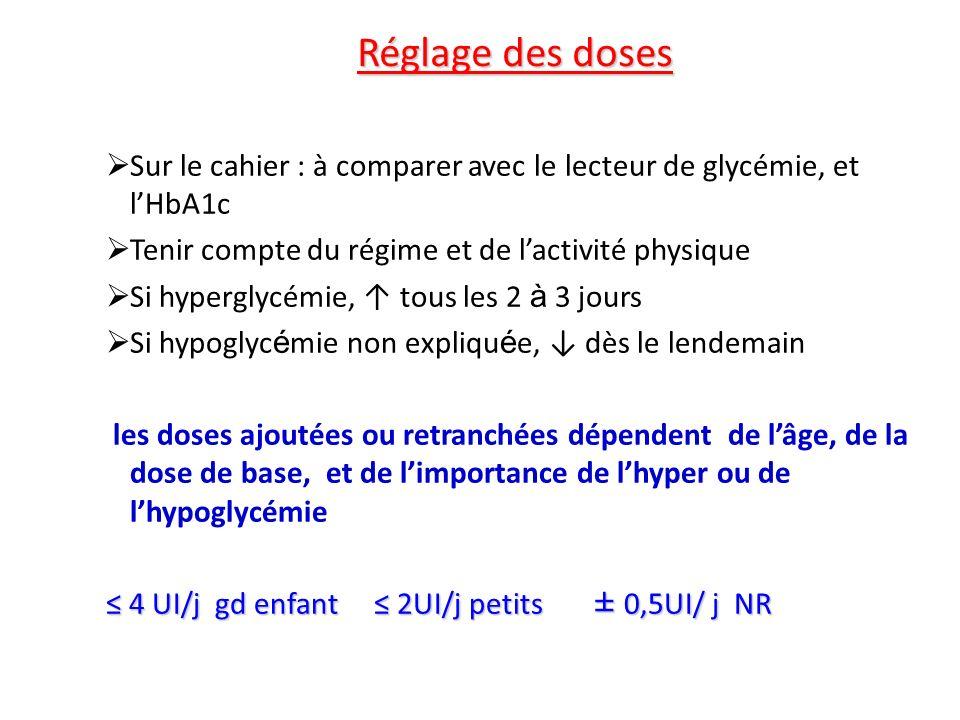 Réglage des doses Sur le cahier : à comparer avec le lecteur de glycémie, et lHbA1c Tenir compte du régime et de lactivité physique Si hyperglycémie,