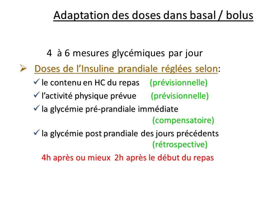 Adaptation des doses dans basal / bolus 4 à 6 mesures glycémiques par jour Doses de lInsuline prandiale réglées selon Doses de lInsuline prandiale rég