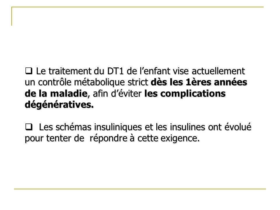 Schémas insuliniques intensifs basal-bolus 4 injections / jour 4 injections / jour Basal (40 % ou 0,35 UI/kg) Bolus (60%) Rap ou analogue Rap à 7h 12h 19h NPH ou analogue lent à 21 h 5 injections / jour si goûter important à 16-17h : 4 ultra-rapides et 1 ultra-lente