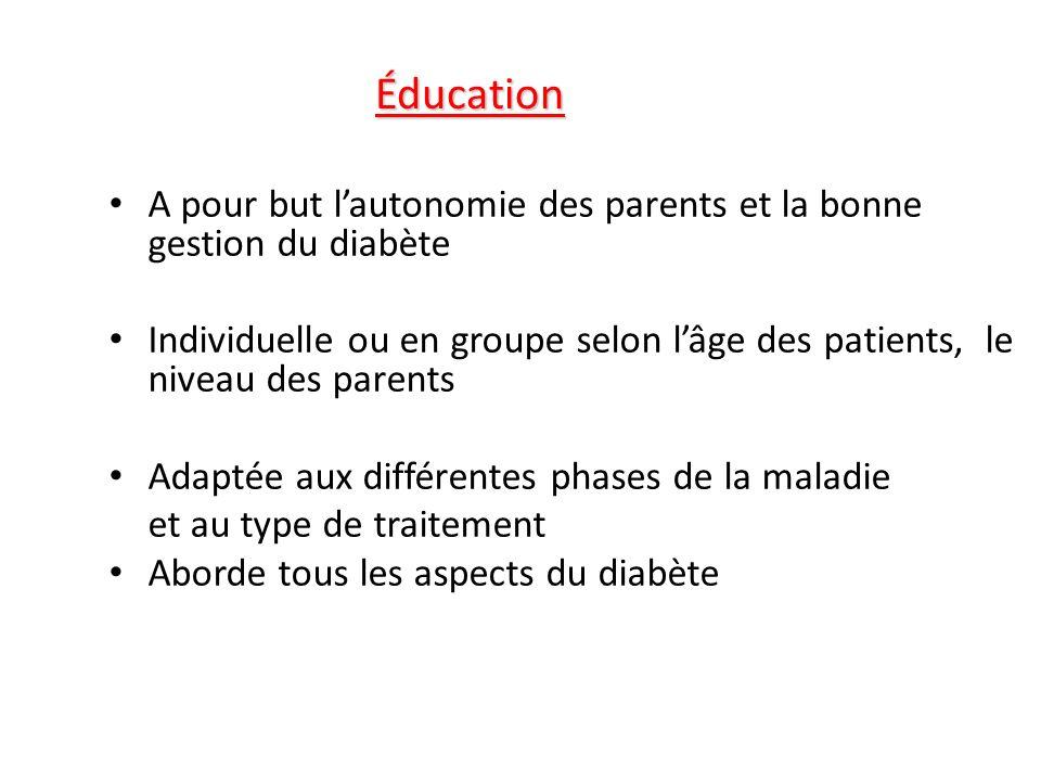 Éducation A pour but lautonomie des parents et la bonne gestion du diabète Individuelle ou en groupe selon lâge des patients, le niveau des parents Ad