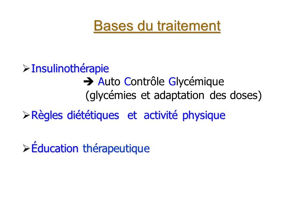 Bases du traitement Insulinothérapie Auto Contrôle Glycémique (glycémies et adaptation des doses) Règles diététiques et ctivité physique Règles diétét