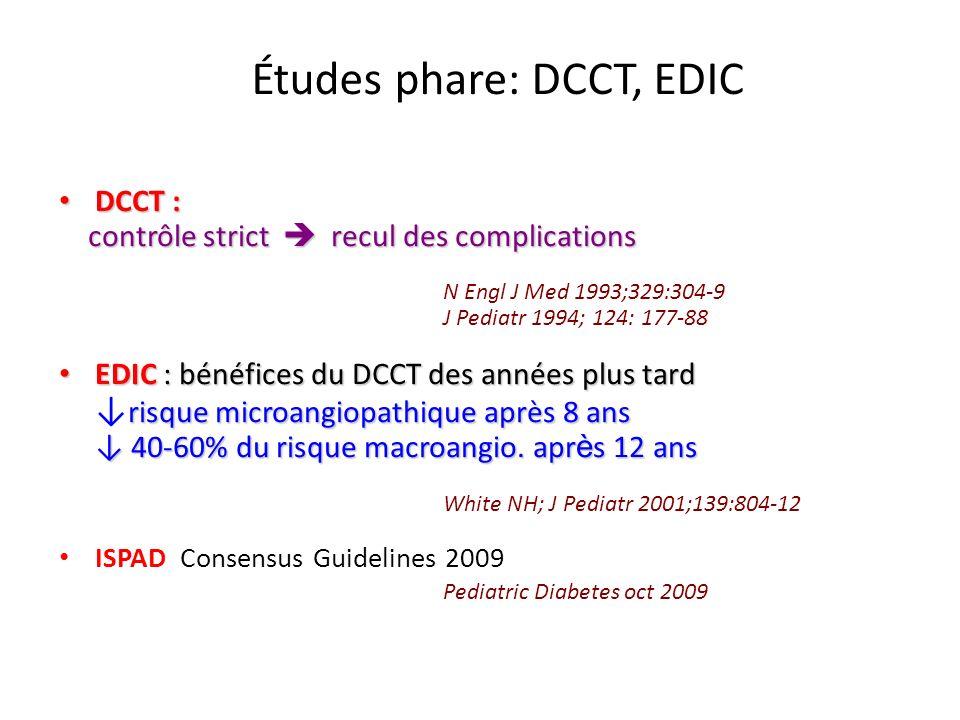 Études phare: DCCT, EDIC DCCT : DCCT : contrôle strict recul des complications contrôle strict recul des complications N Engl J Med 1993;329:304-9 J P