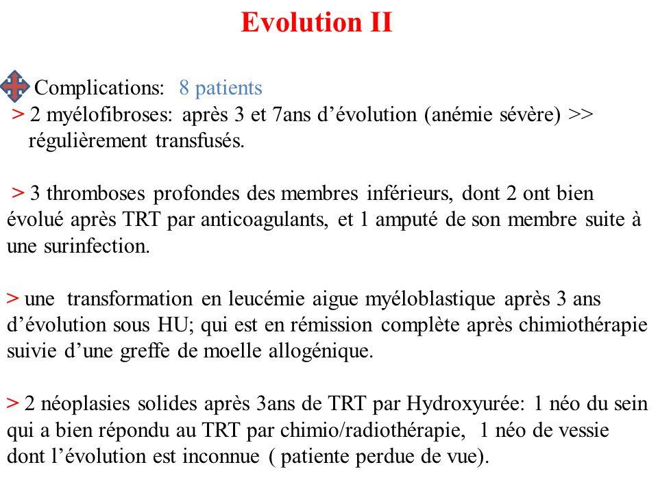 Evolution II Complications: 8 patients > 2 myélofibroses: après 3 et 7ans dévolution (anémie sévère) >> régulièrement transfusés. > 3 thromboses profo